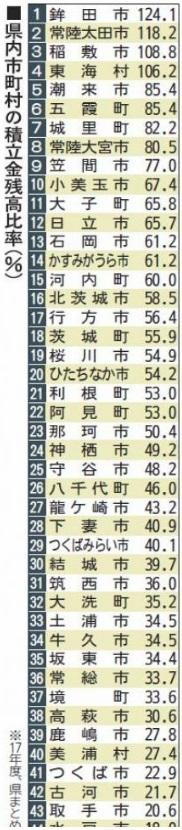 20181017-i 水戸18パーセント