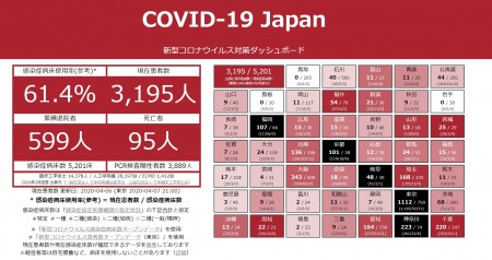 COVID-19JAPAN