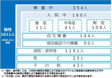 1201_jokyo